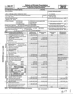 Los Angeles County California Nonprofits and 501C